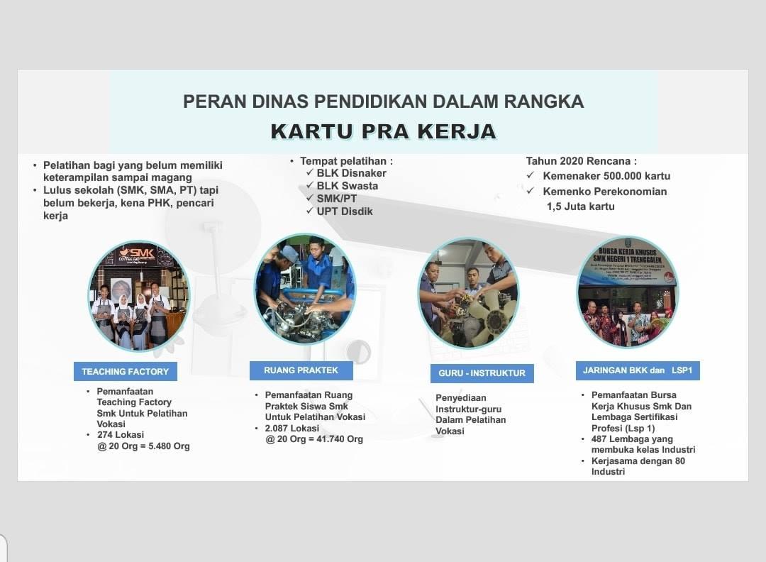Koordinasi Kepala Dinas Pendidikan Provinsi Jawa Timur Bapak Dr. Ir. Wahid Wahyudi, MT